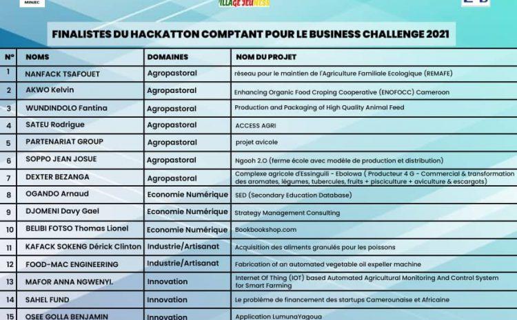 Busness Challenge Hackhatton liste des 18 retenus